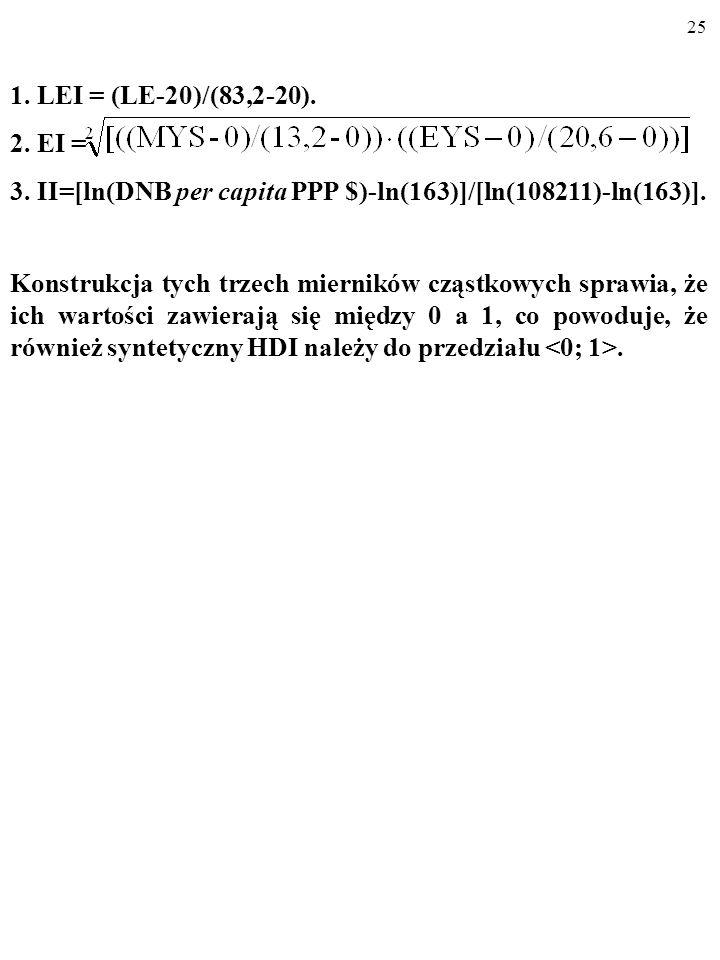1. LEI = (LE-20)/(83,2-20). 2. EI = 3. II=[ln(DNB per capita PPP $)-ln(163)]/[ln(108211)-ln(163)].